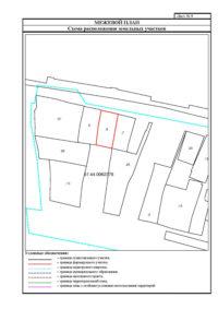 Межевой план: схема расположения земельного участка